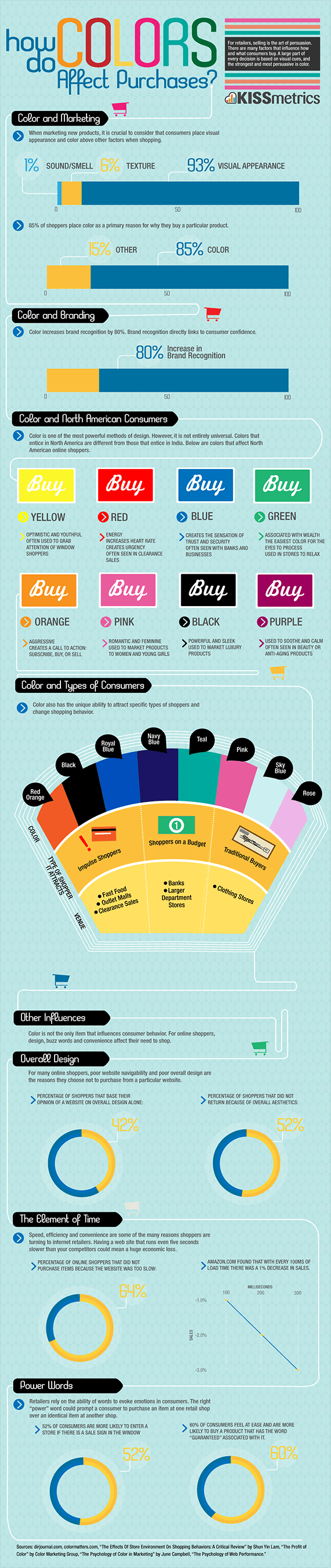 color-purchases-infographics.png