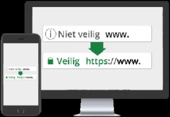 PREMIUM SSL Certificaat € 99,- p/j